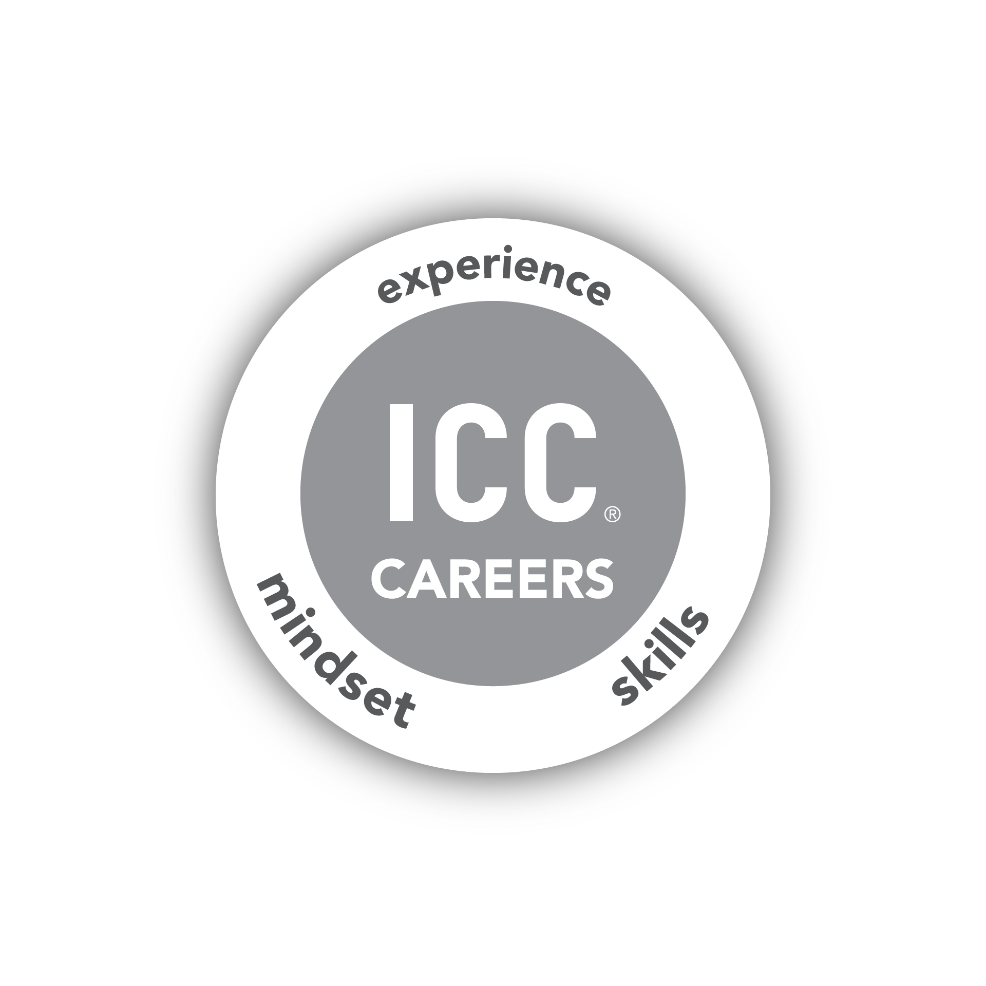 Experience, Skills, Education